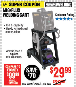 Harbor Freight: FINAL DAY • FREE! FREE! FREE! | Milled