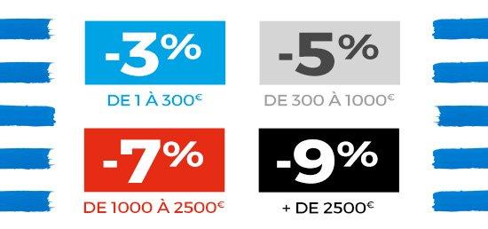 French days, Jusqu -9% sur le total de votre panier