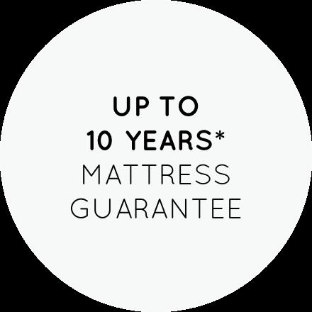 Upto 10 Years Mattress Guarantee