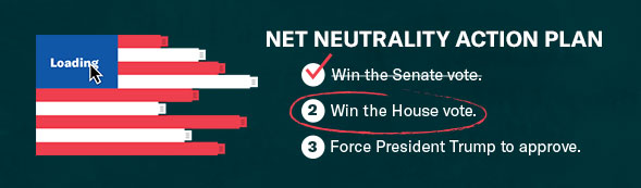 Next step for net neutrality: win the House vote