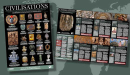 Free History of Civilisations Poster