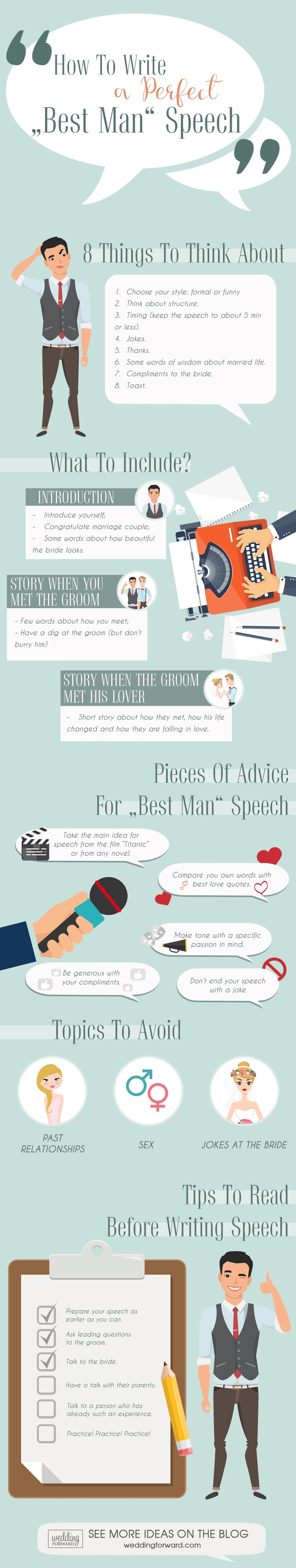 Weddingforward How To Write A Best Man Speech Popular Tips And