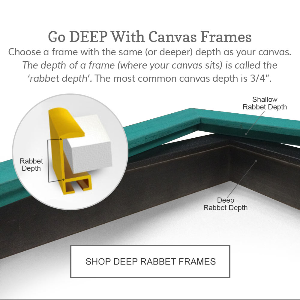 pictureframes com how to frame your canvas paintings milled