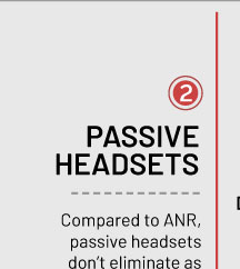 Passive Headsets