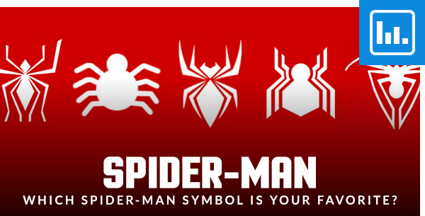 Sideshow Inc Which Spider Man Symbol Is Your Favorite Milled