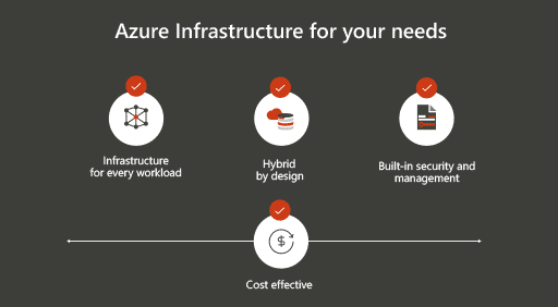 Microsoft Cloud OS: Azure Newsletter—Microsoft Ignite