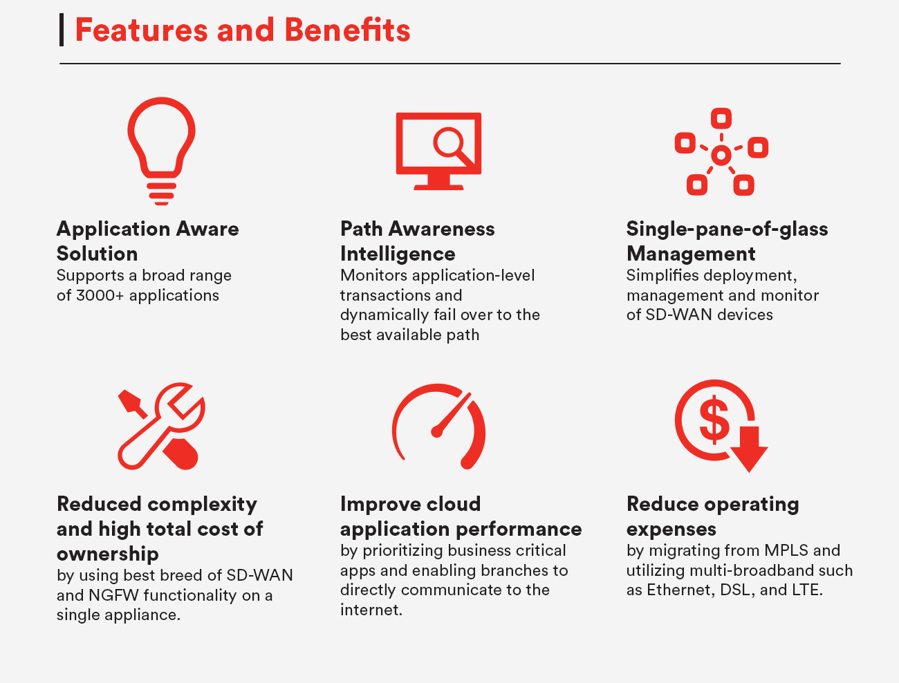 PB Tech: Transform your branch with Fortinet secure SD-WAN