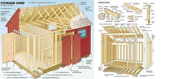 Tedswoodworking Com 16 000 Plans 1 On Home Garden
