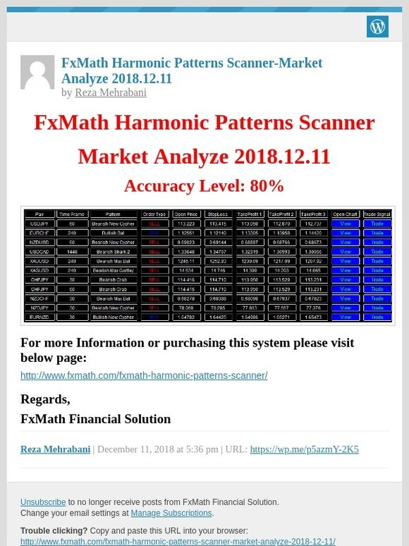 FxMath Solution: [New post] FxMath Harmonic Patterns Scanner
