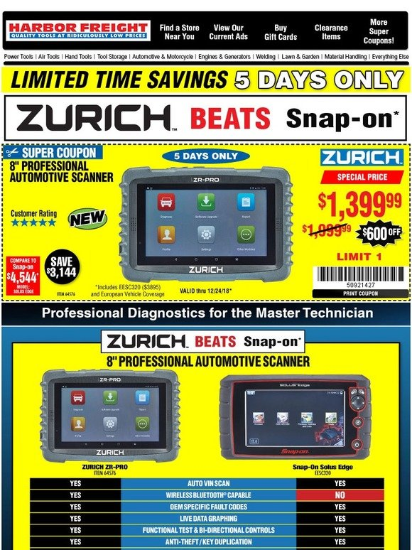 Harbor Freight: Zurich Beats Snap-on - AGAIN! | Milled