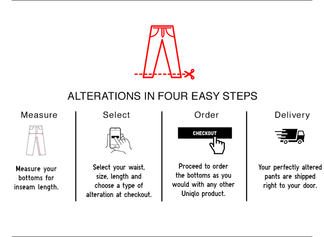 ALTERATIONS IN YOUR EASY STEPS