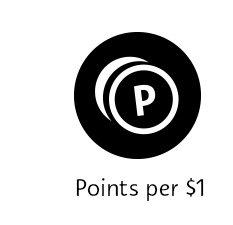 Points per $1