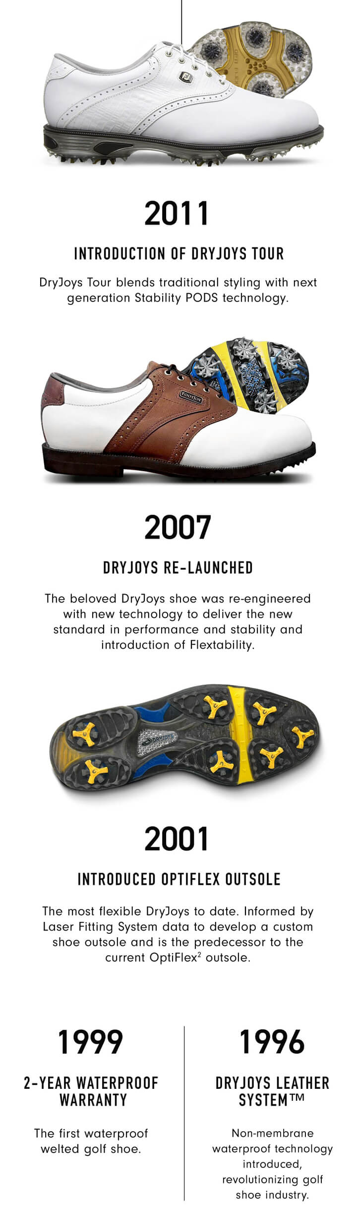 FootJoy Dryjoys Limited Edition - Find Out More