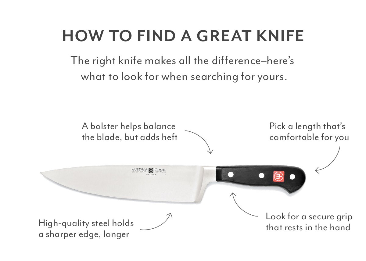 How To Find a Great Knife