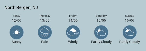 Realtime Weather