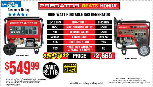 Harbor Freight: ☆ 4th of July Sale Starts Thursday • 4 Days Only