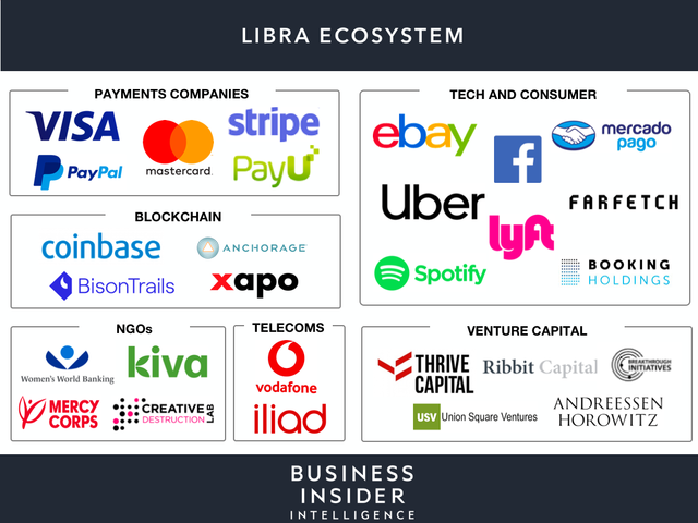 Libra is again being investigated by the EU's antitrust regulator