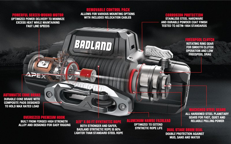 Harbor Freight Tools: NEW Super Coupons Added: Badland APEX