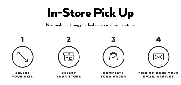 Introducing In-Store Pick Up
