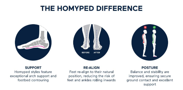 Brand House Direct: ✨ Homyped Footwear